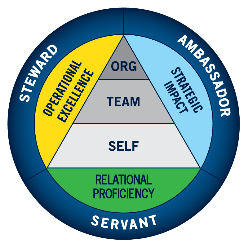 LEADERSHIP-MODEL-NewColor